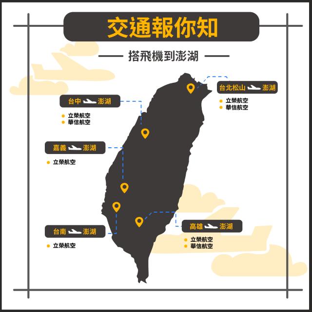 【2021澎湖旅遊全攻略】澎湖交通、特色旅宿、必去旅遊景點、必吃美食(持續更新)