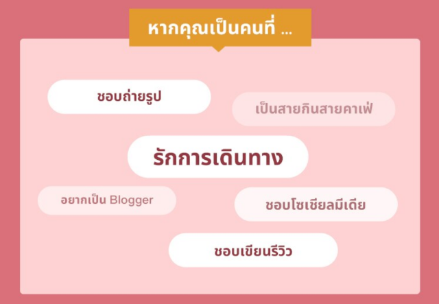 👏Trip.com ตามหานักเดินทางและนักรีวิวตัวยง👏 สมัครฟรี สิทธิประโยชน์เพียบ !