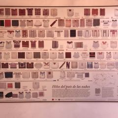 Museo Textil de Oaxaca User Photo