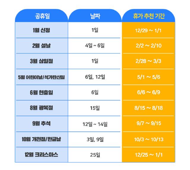 2019년 공휴일 달력 – 휴가 & 연차 쓰기 좋은 날