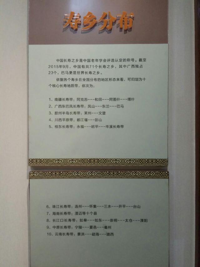 長壽博物館