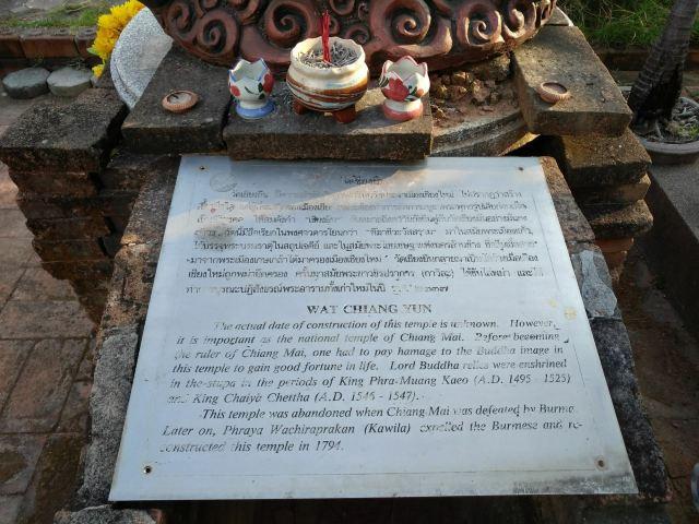 Wat Chiang Yuen